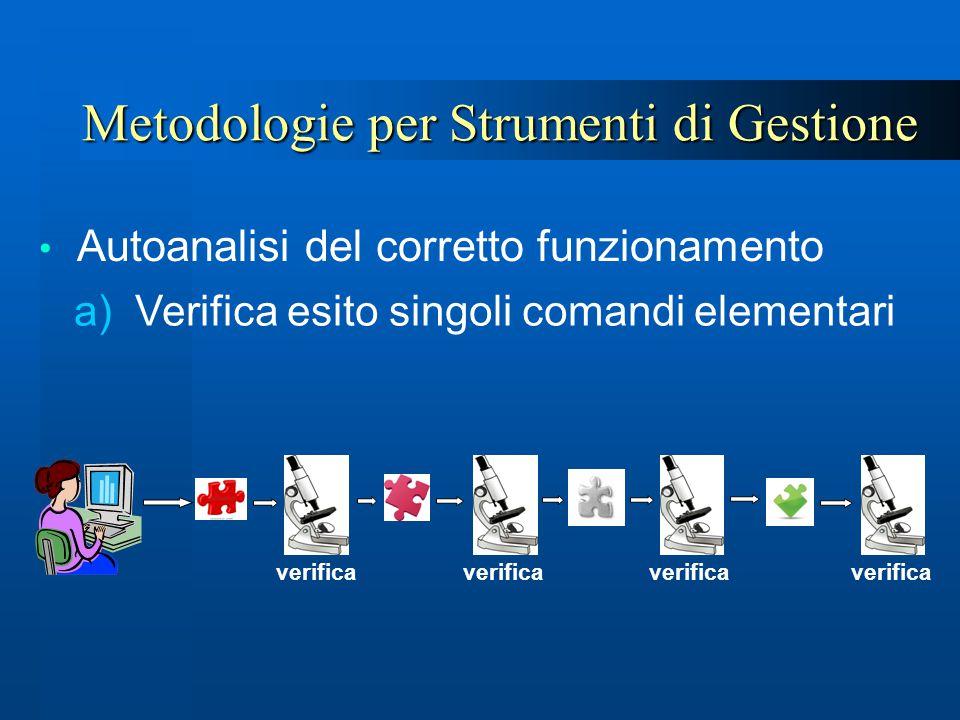 Metodologie per Strumenti di Gestione Autoanalisi del corretto funzionamento a) Verifica esito singoli comandi elementari verifica