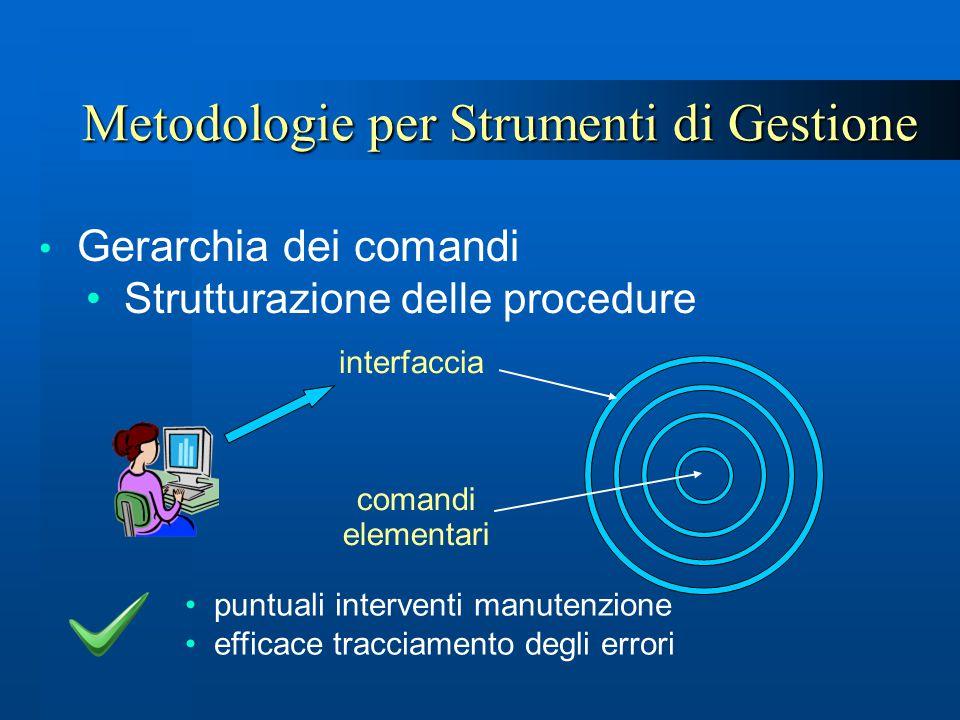 Metodologie per Strumenti di Gestione Gerarchia dei comandi Strutturazione delle procedure puntuali interventi manutenzione efficace tracciamento degl