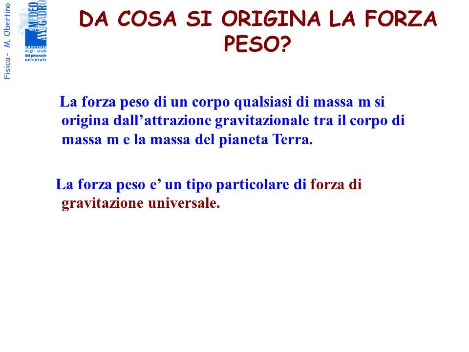 Fisica - M. Obertino DA COSA SI ORIGINA LA FORZA PESO? La forza peso di un corpo qualsiasi di massa m si origina dall'attrazione gravitazionale tra il