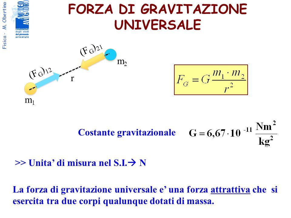 Fisica - M. Obertino FORZA DI GRAVITAZIONE UNIVERSALE r m1m1 m2m2 La forza di gravitazione universale e' una forza attrattiva che si esercita tra due