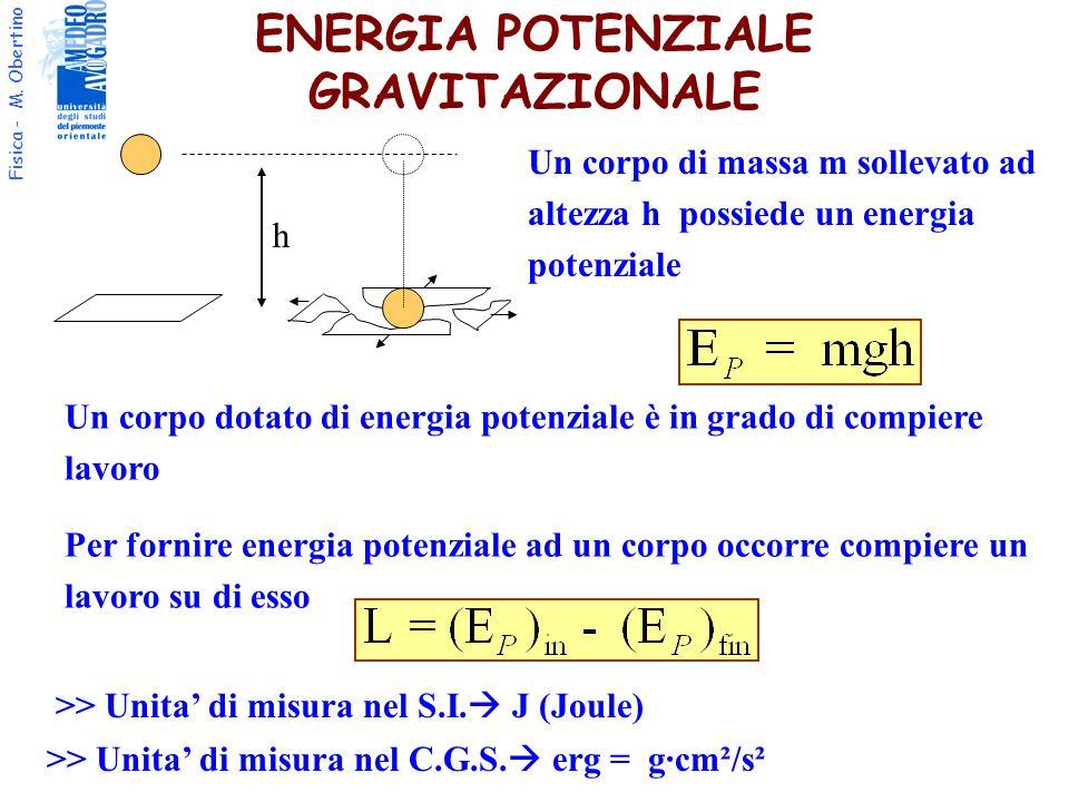 Fisica - M. Obertino ENERGIA POTENZIALE GRAVITAZIONALE Un corpo di massa m sollevato ad altezza h possiede un energia potenziale h Un corpo dotato di