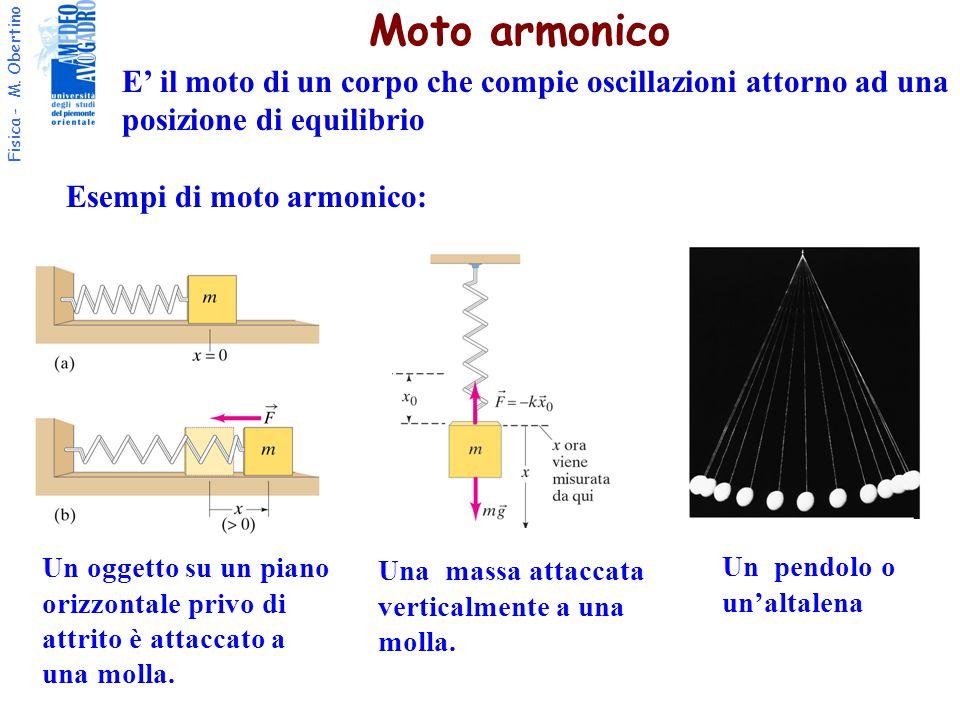Fisica - M.Obertino Il moto armonico è un moto periodico.