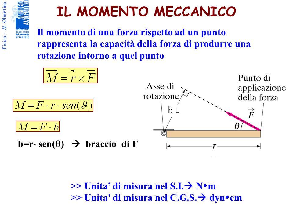 Fisica - M. Obertino IL MOMENTO MECCANICO Il momento di una forza rispetto ad un punto rappresenta la capacità della forza di produrre una rotazione i