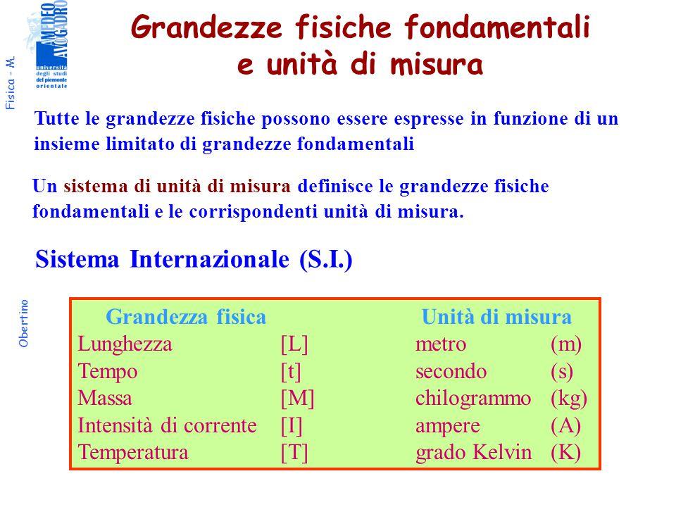 Fisica - M.Obertino Unita' di misura del tempo S.I.