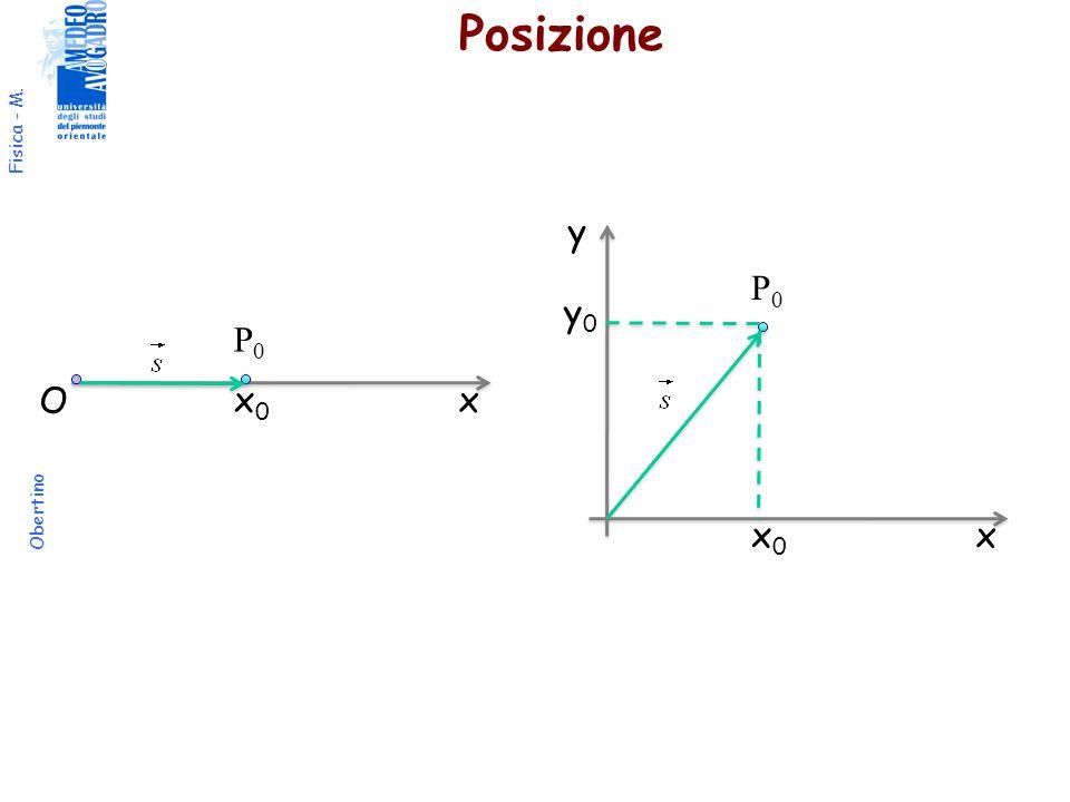 Fisica - M. Obertino Posizione x y P0P0 x0x0 y0y0 xx0x0 P0P0 O