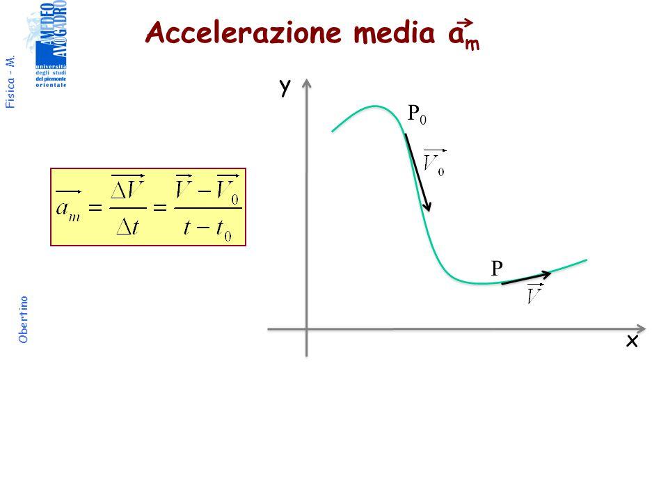 Fisica - M. Obertino Accelerazione media a m x y P0P0 P