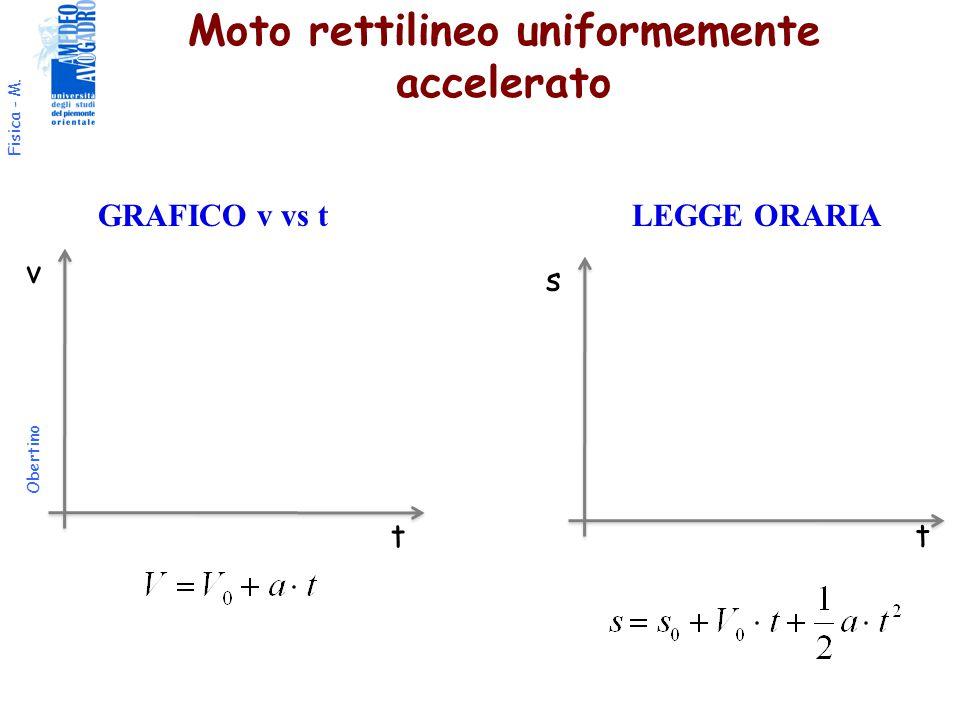 Fisica - M. Obertino GRAFICO v vs t LEGGE ORARIA t s v t Moto rettilineo uniformemente accelerato