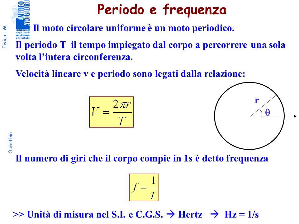 Fisica - M.Obertino  r Periodo e frequenza Il moto circolare uniforme è un moto periodico.