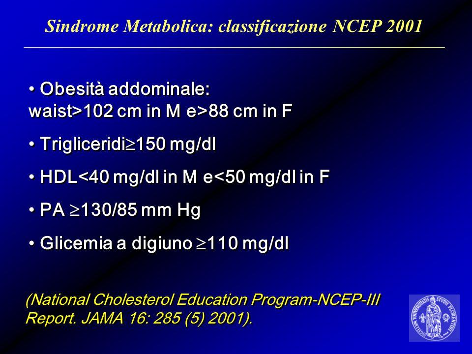 Sindrome Metabolica: classificazione NCEP 2001 Obesità addominale: waist>102 cm in M e>88 cm in F Trigliceridi  150 mg/dl HDL<40 mg/dl in M e<50 mg/d