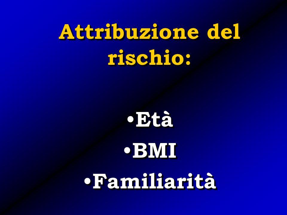 Attribuzione del rischio: Età Età BMI BMI Familiarità Familiarità Attribuzione del rischio: Età Età BMI BMI Familiarità Familiarità