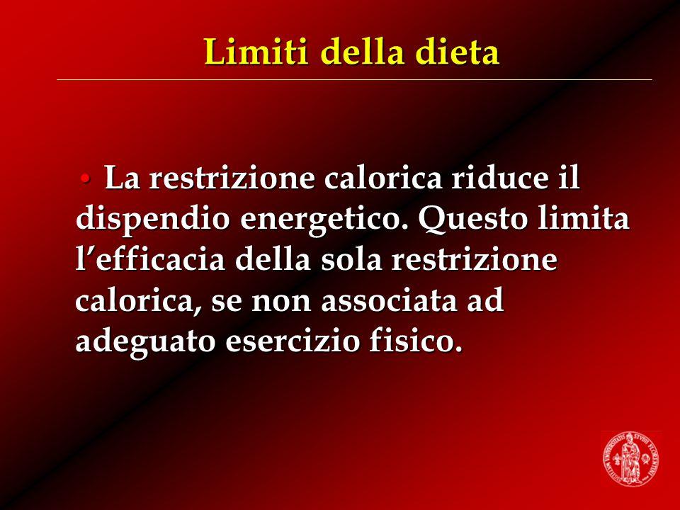 La restrizione calorica riduce il dispendio energetico. Questo limita l'efficacia della sola restrizione calorica, se non associata ad adeguato eserci