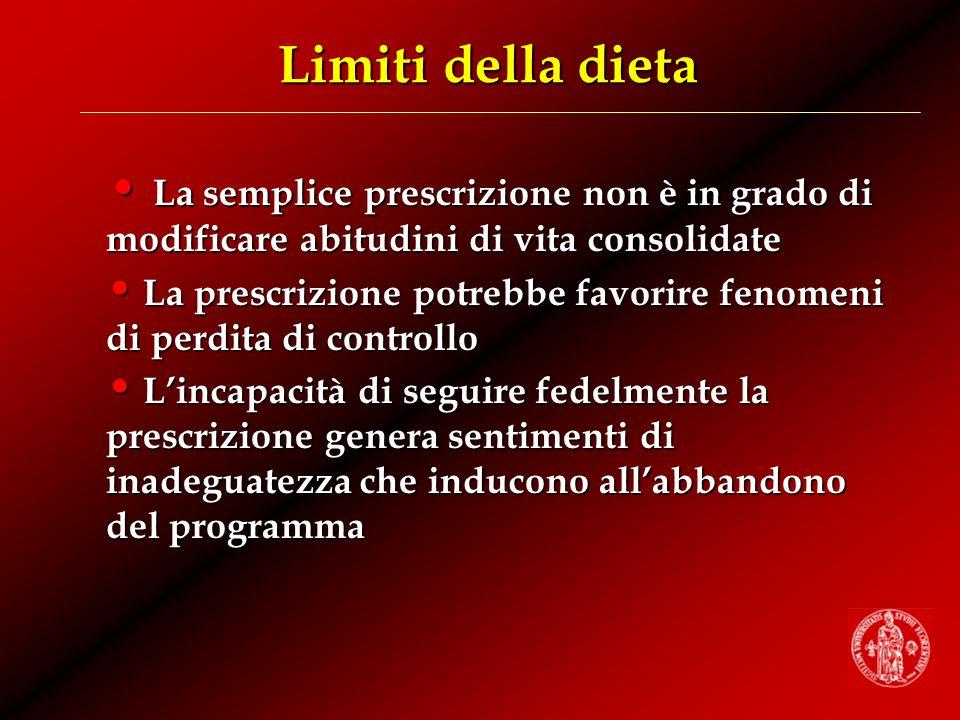 La semplice prescrizione non è in grado di modificare abitudini di vita consolidate La semplice prescrizione non è in grado di modificare abitudini di