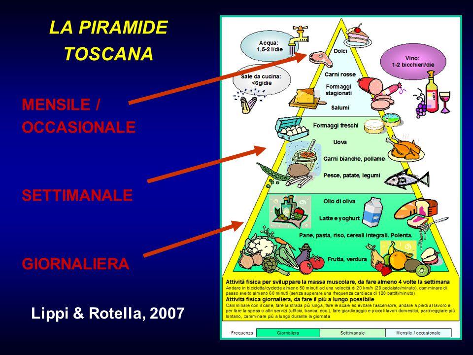 LA PIRAMIDE TOSCANA MENSILE / OCCASIONALE SETTIMANALE GIORNALIERA Lippi & Rotella, 2007