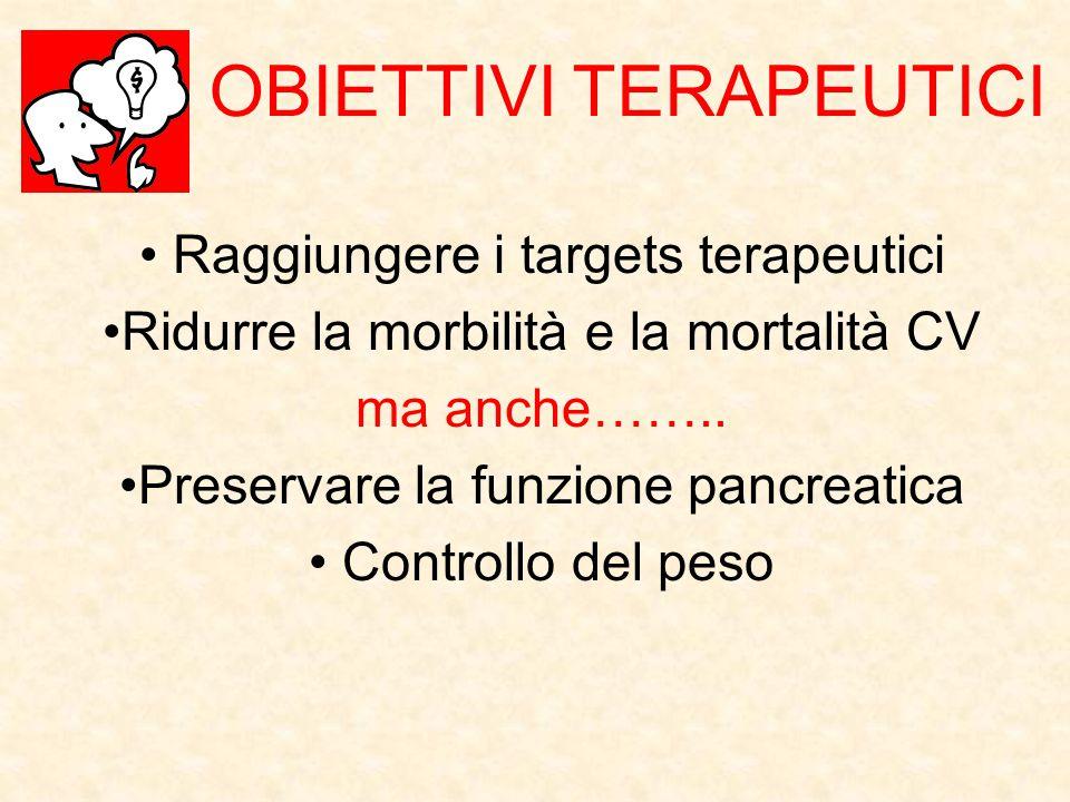 Raggiungere i targets terapeutici Ridurre la morbilità e la mortalità CV ma anche…….. Preservare la funzione pancreatica Controllo del peso OBIETTIVI