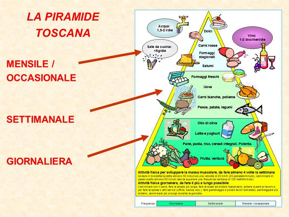 LA PIRAMIDE TOSCANA MENSILE / OCCASIONALE SETTIMANALE GIORNALIERA