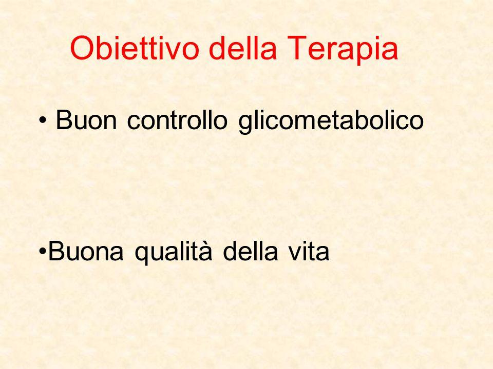 Obiettivo della Terapia Buon controllo glicometabolico Buona qualità della vita