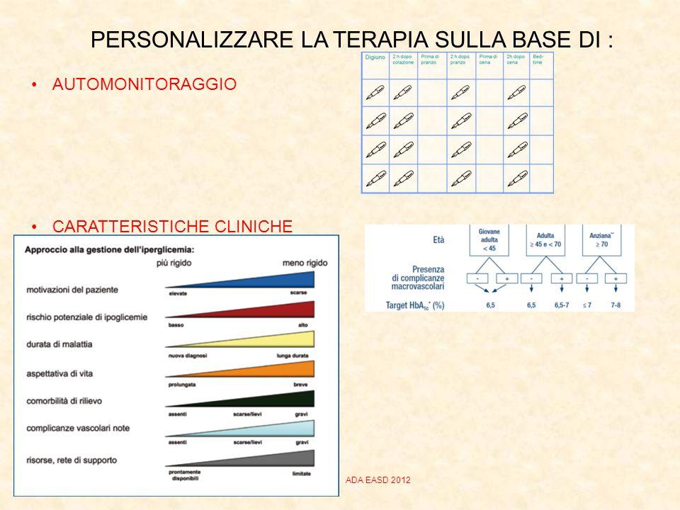 PERSONALIZZARE LA TERAPIA SULLA BASE DI : AUTOMONITORAGGIO CARATTERISTICHE CLINICHE ADA EASD 2012
