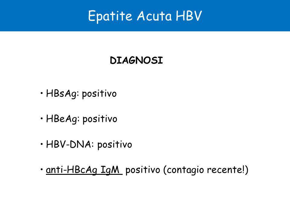 HBsAg: positivo HBeAg: positivo HBV-DNA: positivo anti-HBcAg IgM positivo (contagio recente!) Epatite Acuta HBV DIAGNOSI
