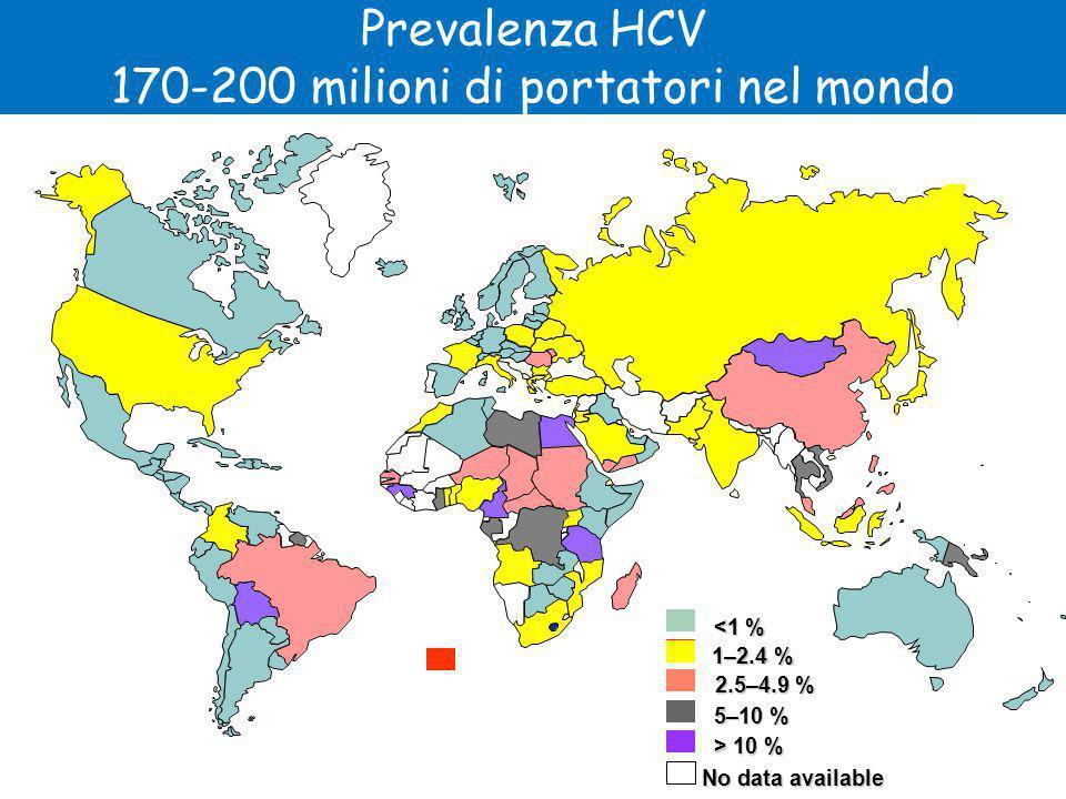 Prevalenza HCV 170-200 milioni di portatori nel mondo <1 % 1–2.4 % 2.5–4.9 % 5–10 % > 10 % No data available