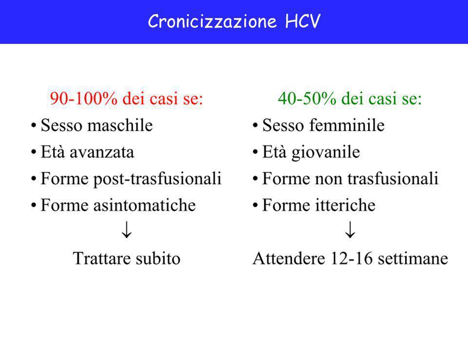 Cronicizzazione HCV
