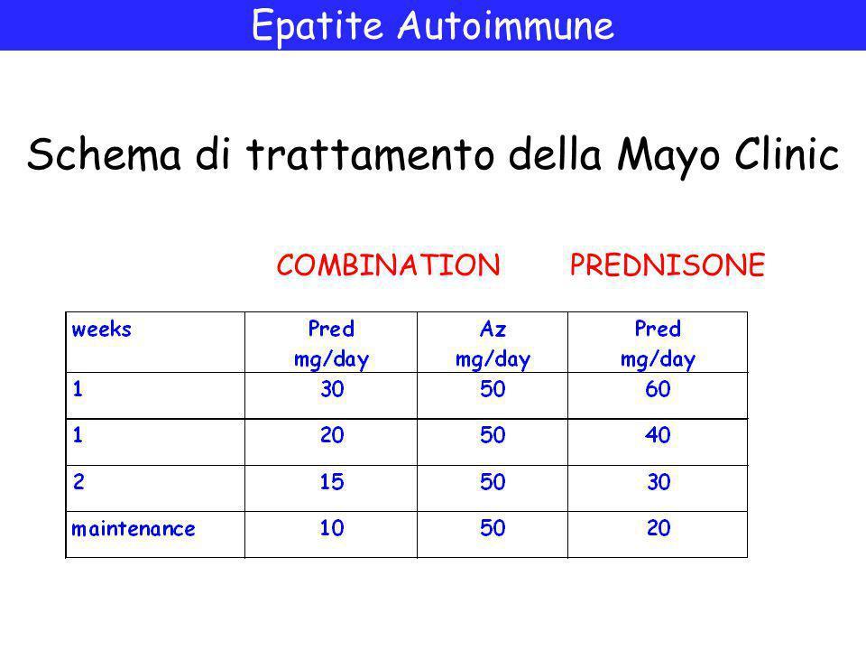 COMBINATION PREDNISONE Schema di trattamento della Mayo Clinic Epatite Autoimmune