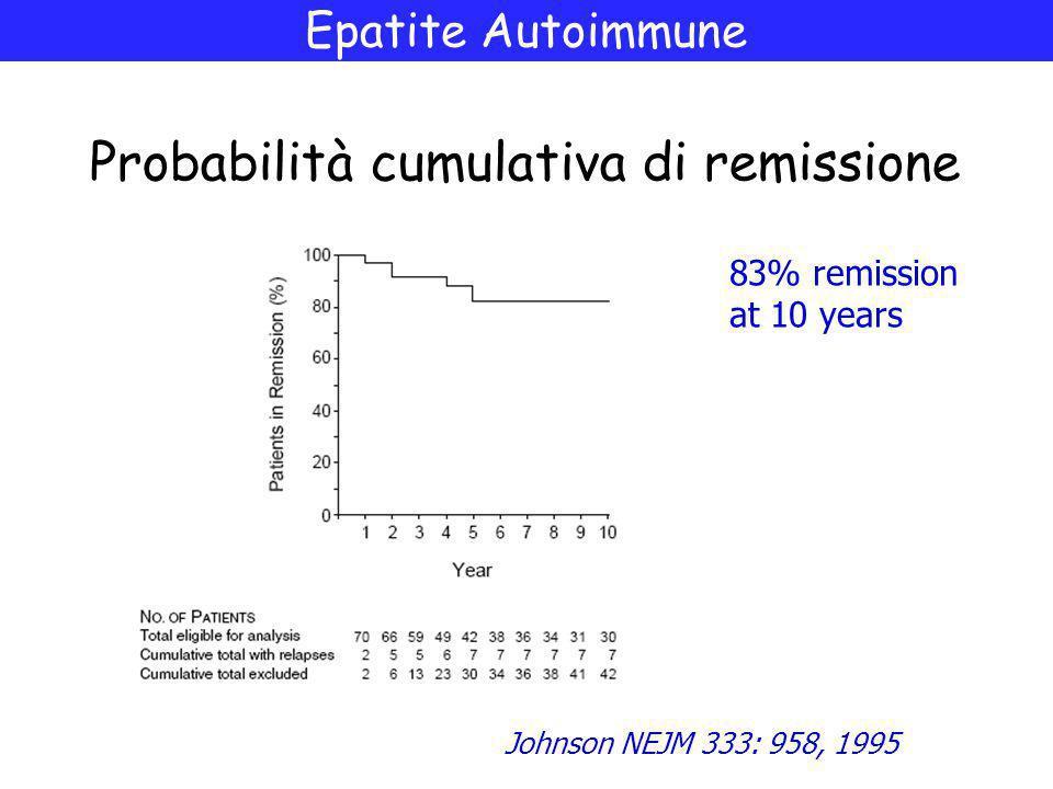 Johnson NEJM 333: 958, 1995 83% remission at 10 years Probabilità cumulativa di remissione Epatite Autoimmune