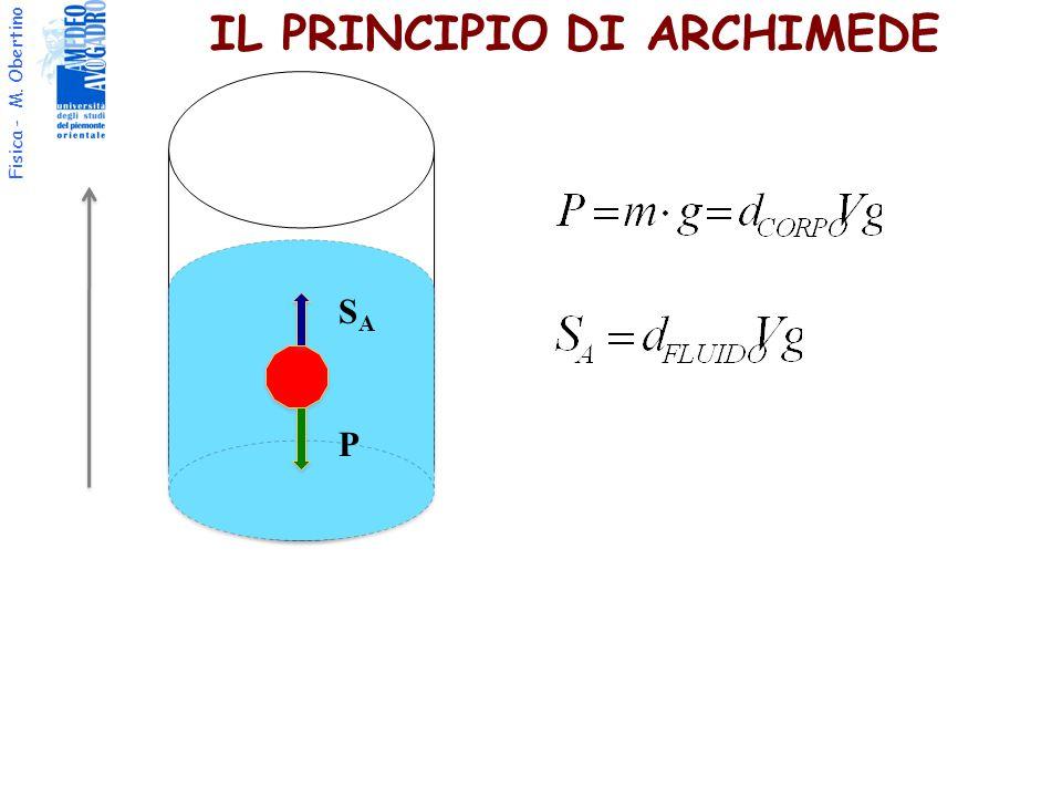 Fisica - M. Obertino IL PRINCIPIO DI ARCHIMEDE SASA P