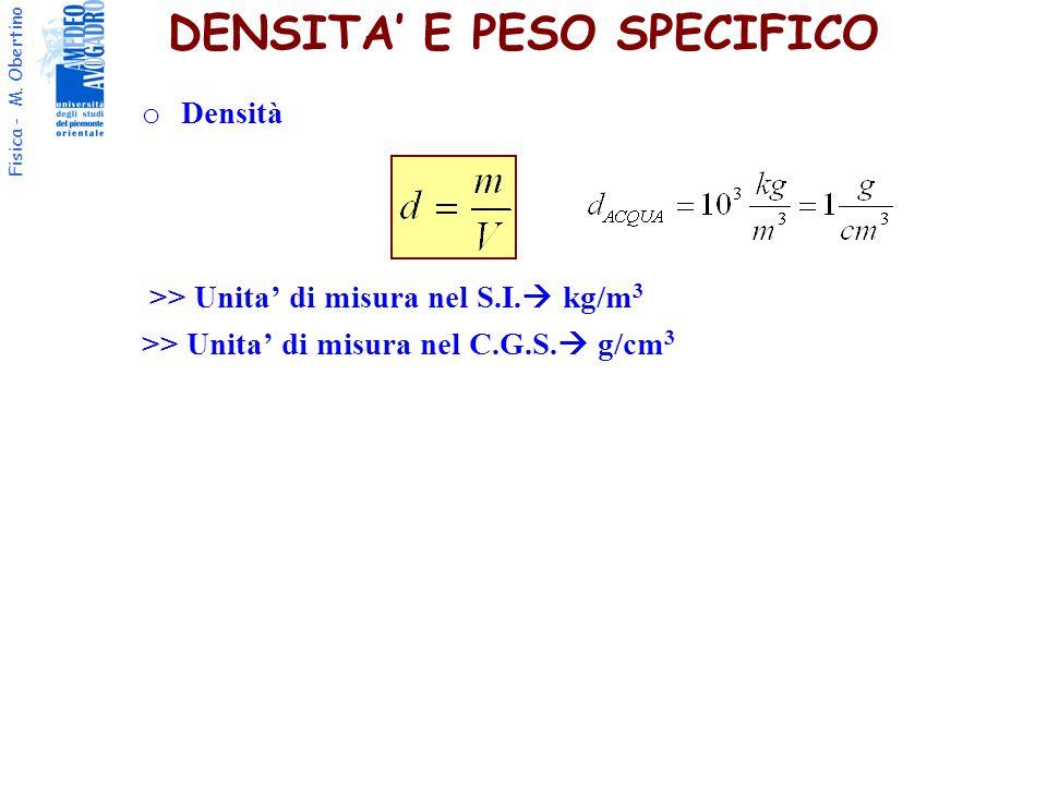 Fisica - M.Obertino o Densità >> Unita' di misura nel S.I.