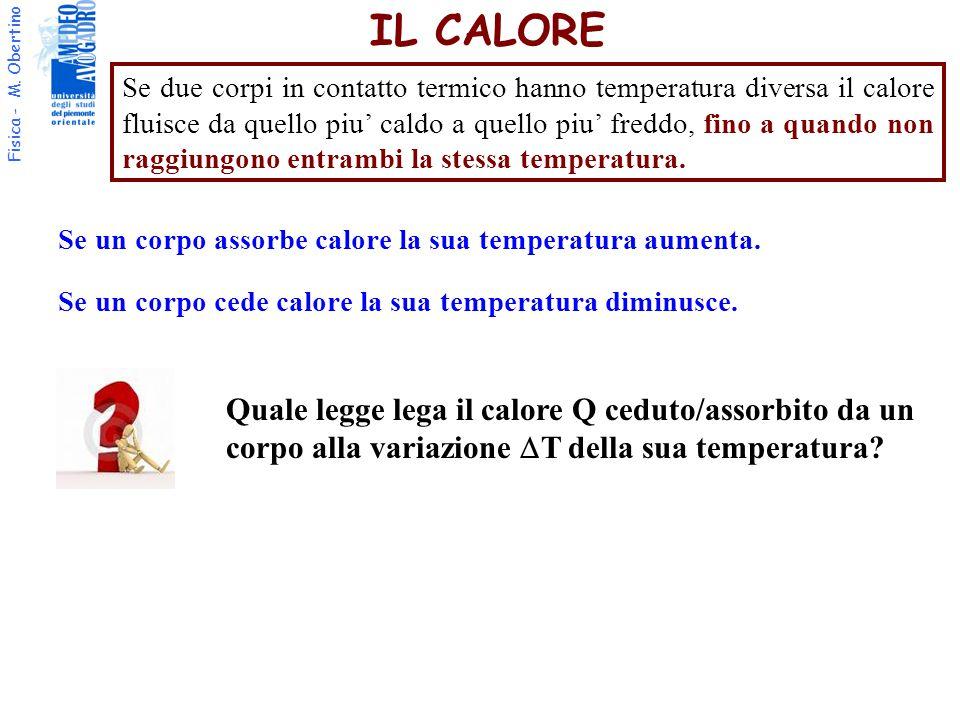 Fisica - M.Obertino IL CALORE Se un corpo assorbe calore la sua temperatura aumenta.