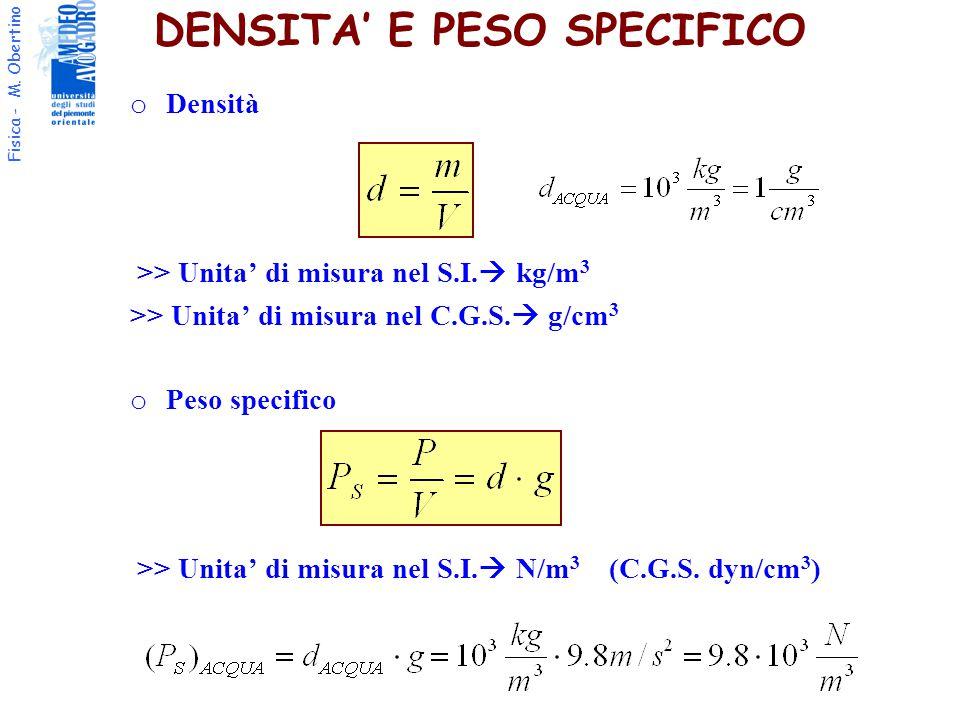 Fisica - M.Obertino Pressioni >> Unita' di misura nel S.I.