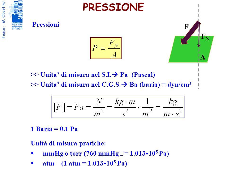 Fisica - M.Obertino IL CALORE Il calore è energia trasferita tra oggetti a diversa temperatura.
