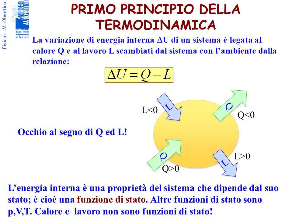 Fisica - M. Obertino PRIMO PRINCIPIO DELLA TERMODINAMICA La variazione di energia interna  U di un sistema è legata al calore Q e al lavoro L scambia