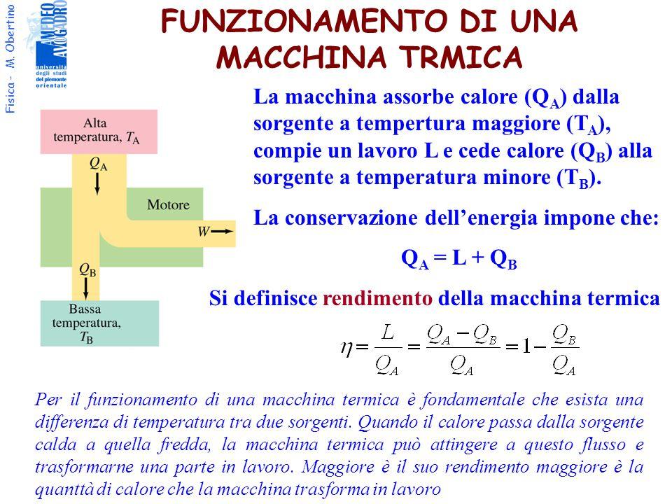 Fisica - M. Obertino FUNZIONAMENTO DI UNA MACCHINA TRMICA La macchina assorbe calore (Q A ) dalla sorgente a tempertura maggiore (T A ), compie un lav