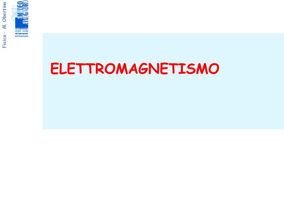 Fisica - M. Obertino ELETTROMAGNETISMO