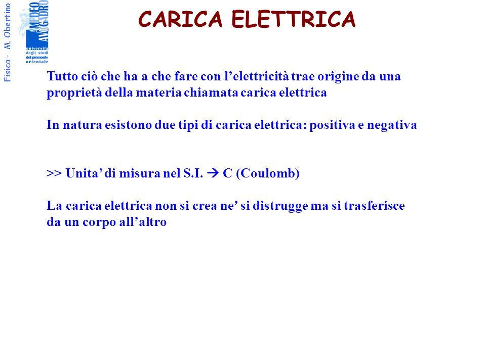 Fisica - M. Obertino CARICA ELETTRICA Tutto ciò che ha a che fare con l'elettricità trae origine da una proprietà della materia chiamata carica elettr