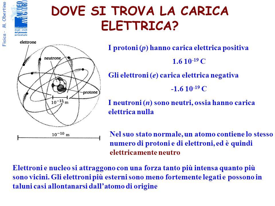Fisica - M. Obertino DOVE SI TROVA LA CARICA ELETTRICA? p I protoni (p) hanno carica elettrica positiva 1.6 10 -19 C e Gli elettroni (e) carica elettr