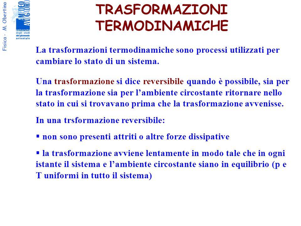 Fisica - M. Obertino TRASFORMAZIONI TERMODINAMICHE La trasformazioni termodinamiche sono processi utilizzati per cambiare lo stato di un sistema. Una