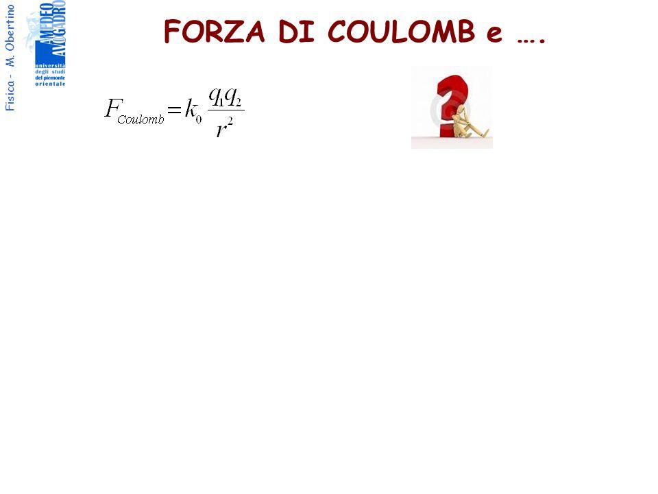 Fisica - M. Obertino FORZA DI COULOMB e ….