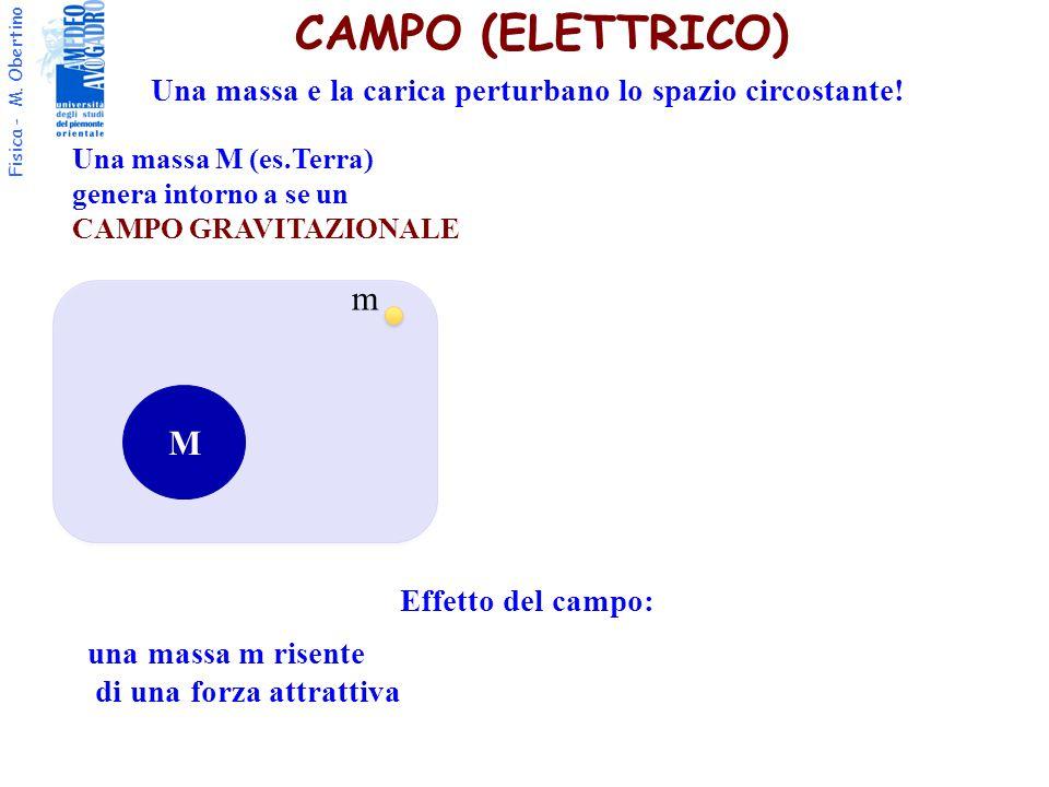 Fisica - M. Obertino CAMPO (ELETTRICO) Una massa M (es.Terra) genera intorno a se un CAMPO GRAVITAZIONALE Effetto del campo: una massa m risente di un