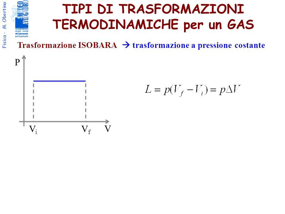 Fisica - M. Obertino TIPI DI TRASFORMAZIONI TERMODINAMICHE per un GAS Trasformazione ISOBARA  trasformazione a pressione costante P V ViVi VfVf
