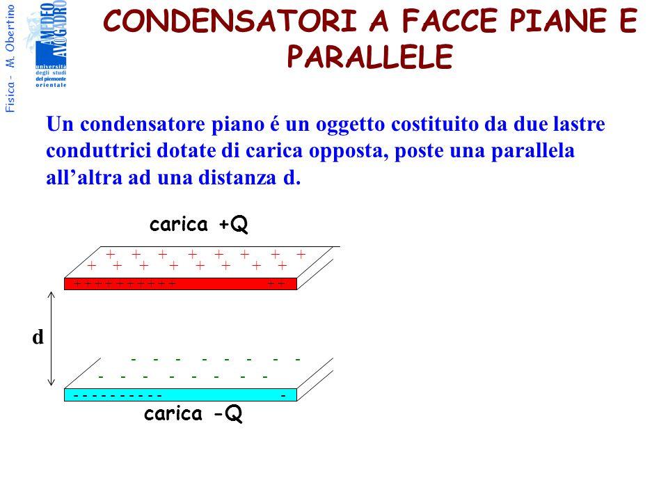 Fisica - M. Obertino CONDENSATORI A FACCE PIANE E PARALLELE + + + + + + - - - - - - - - - - - carica +Q carica -Q d + + + + - - - - Un condensatore pi
