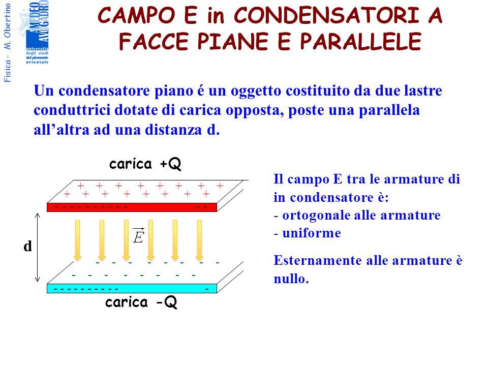 Fisica - M. Obertino CAMPO E in CONDENSATORI A FACCE PIANE E PARALLELE Il campo E tra le armature di in condensatore è: - ortogonale alle armature - u