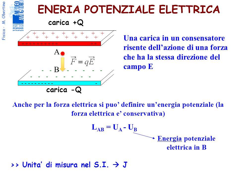 Fisica - M. Obertino L AB = U A - U B Energia potenziale elettrica in B ENERIA POTENZIALE ELETTRICA Anche per la forza elettrica si puo' definire un'e