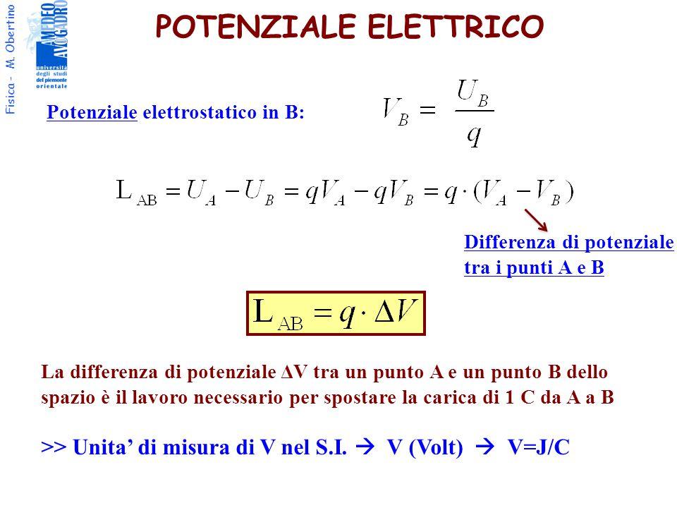 Fisica - M. Obertino La differenza di potenziale ΔV tra un punto A e un punto B dello spazio è il lavoro necessario per spostare la carica di 1 C da A
