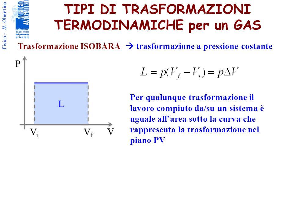 Fisica - M.Obertino In un condensatore piano con d.d.p.