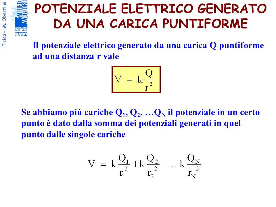 Fisica - M. Obertino POTENZIALE ELETTRICO GENERATO DA UNA CARICA PUNTIFORME Il potenziale elettrico generato da una carica Q puntiforme ad una distanz