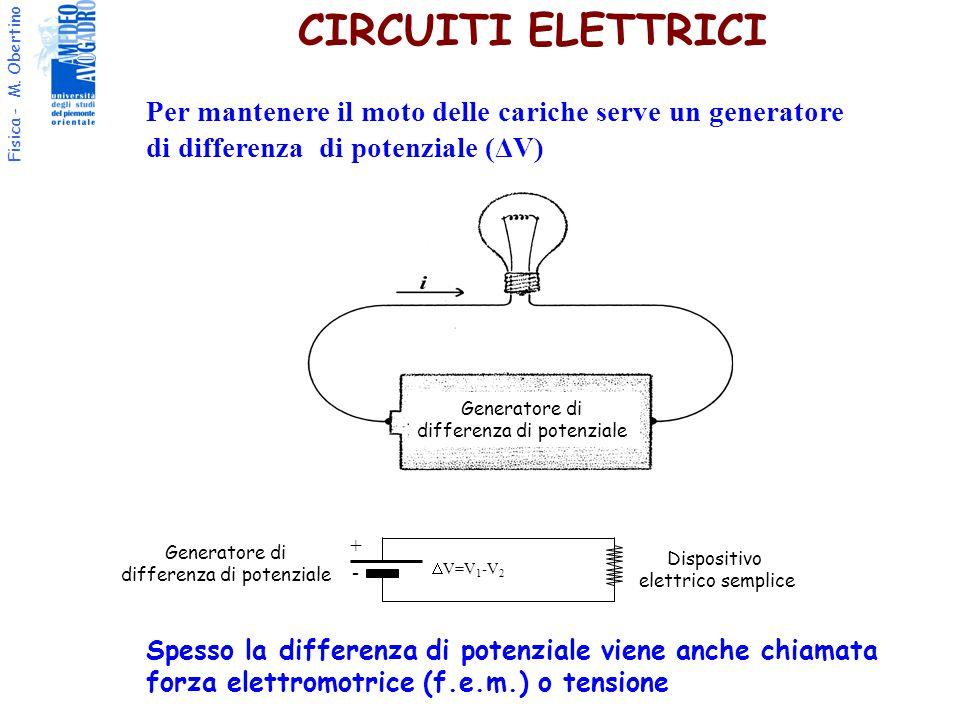 Fisica - M. Obertino CIRCUITI ELETTRICI Generatore di differenza di potenziale Dispositivo elettrico semplice  V=V 1 -V 2 - + Per mantenere il moto d