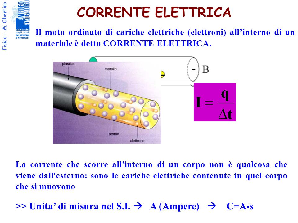 Fisica - M. Obertino CORRENTE ELETTRICA Il moto ordinato di cariche elettriche (elettroni) all'interno di un materiale è detto CORRENTE ELETTRICA. >>