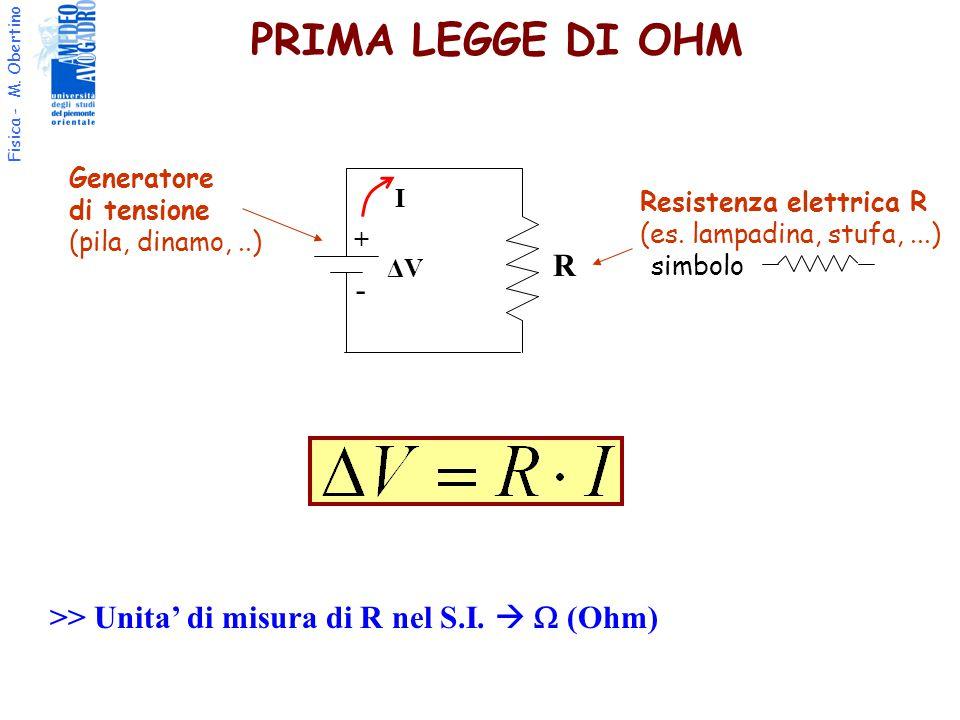 Fisica - M. Obertino PRIMA LEGGE DI OHM >> Unita' di misura di R nel S.I.   (Ohm) + - ΔVΔV R Resistenza elettrica R (es. lampadina, stufa,...) simbo