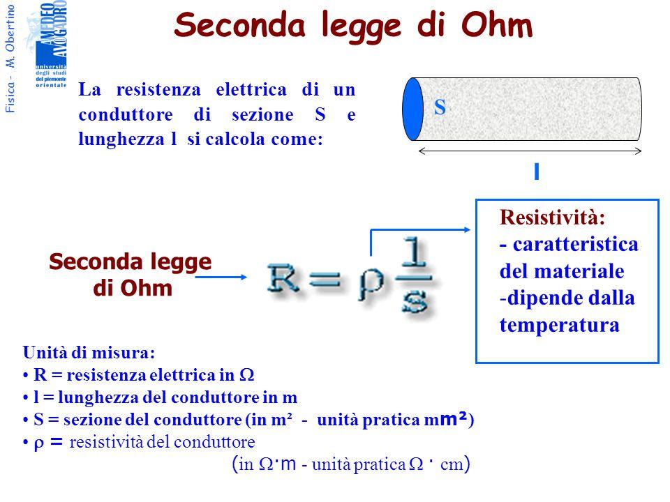Fisica - M. Obertino Seconda legge di Ohm Seconda legge di Ohm Resistività: - caratteristica del materiale -dipende dalla temperatura La resistenza el